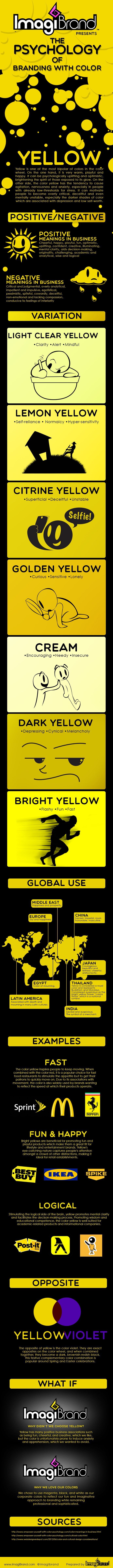 The Psychology of Branding with the Color YELLOW [infographic] - ImagiBrand
