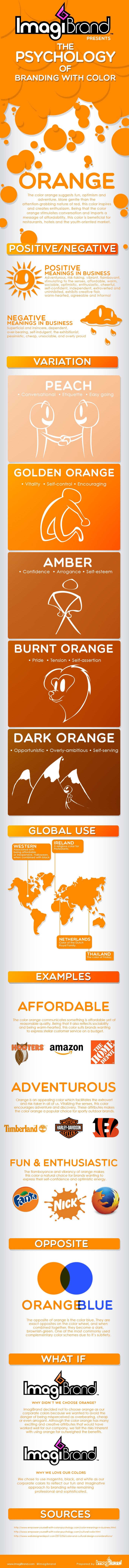 The Psychology of Orange Branding [infographic]