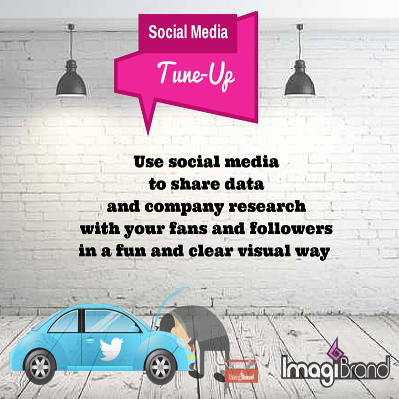 Use social media to share data